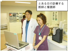 とある日の診察する医師と看護師